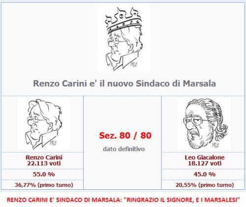 carinisindaco2.png